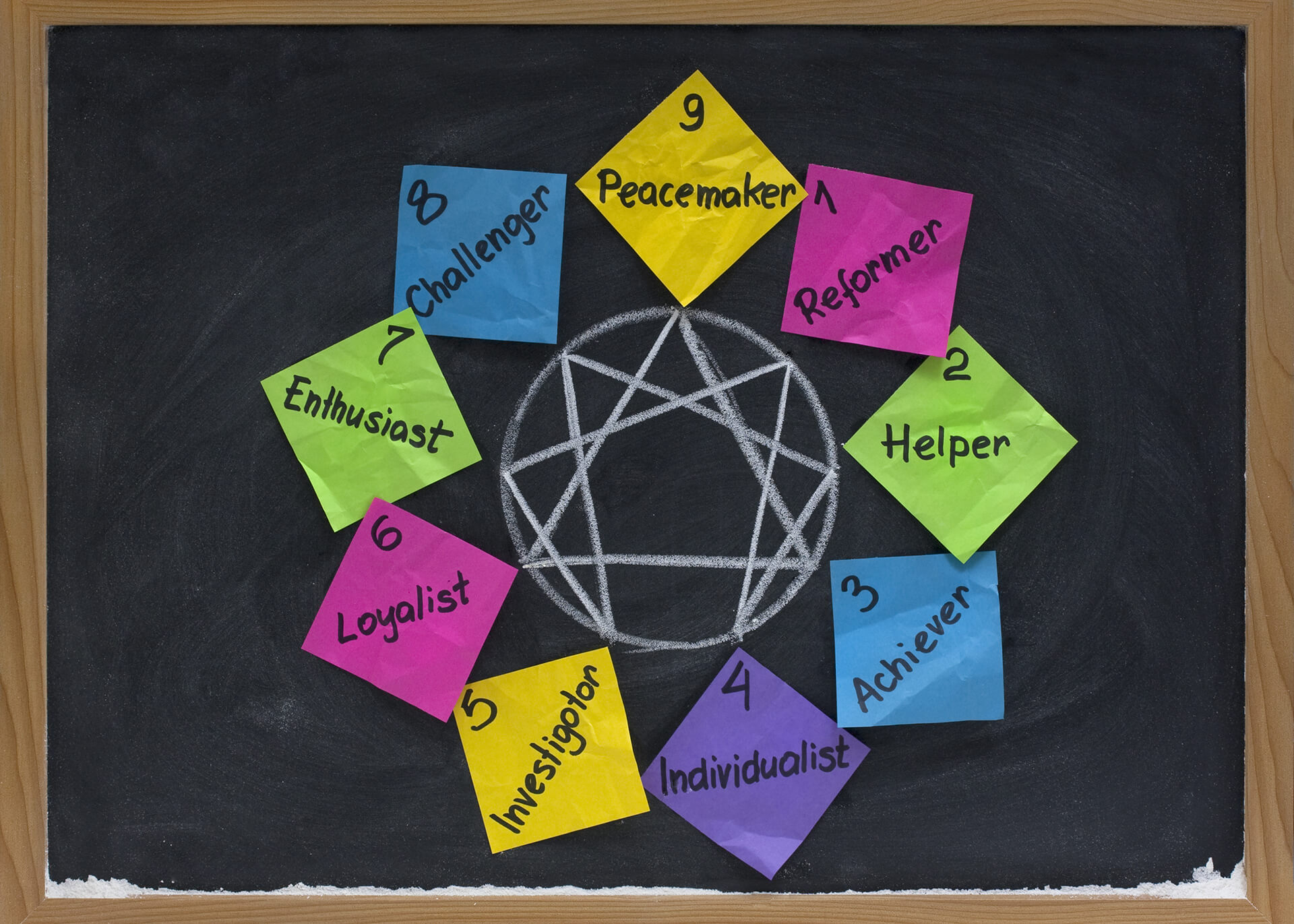 enneagram compatibility chart